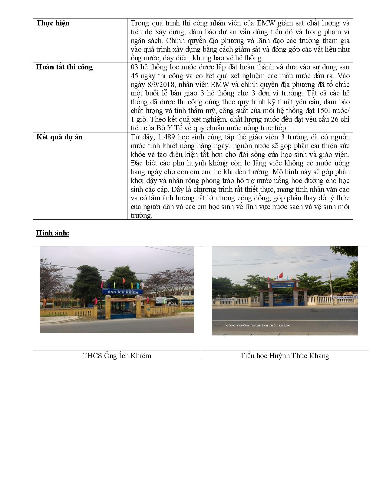 Final_Report_-_RO-UV_Dien_Hong_Dien_Ban_Quang_Nam-page-002