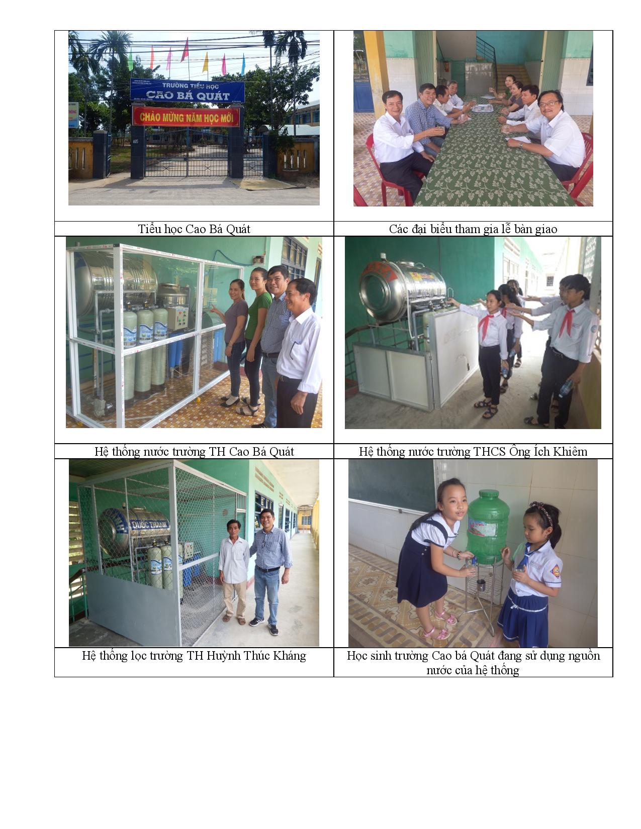 Final_Report_-_RO-UV_Dien_Hong_Dien_Ban_Quang_Nam-page-003